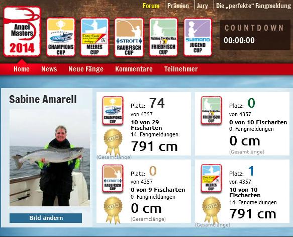 Gewinner-AM2013ps